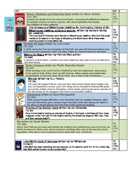 2014 Illinois Bluestem Nominee List