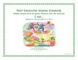 NGSS I Can Middle School MS Life Physical Earth Space Science Standards Posters