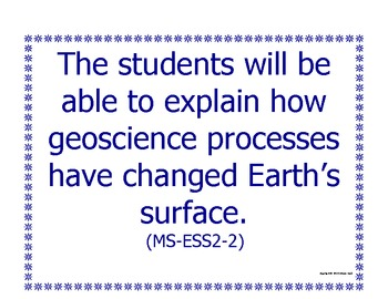 NGSS Middle School MS Life Physical Earth Space Science Standards Posters Combo