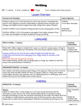 2014-2015 ReadyGen Unit 1 Module A Lesson Plans (Grade 2)
