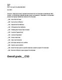 2014 AVID Portfolio Requirements