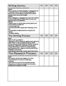 2014 Indiana Career and Readiness 2nd Grade Standards Checklist