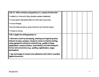 Indiana Standards 2014 LA Checklist 3rd Grade