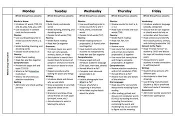 2014 Journeys First Grade Lesson Plans-Unit 1