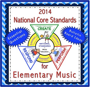2014 National Standards for Elementary Music Posters