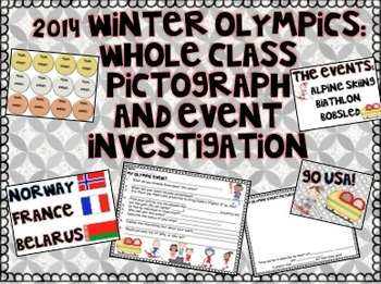 2014 Olympic Whole Class Graphing and Event Investigation