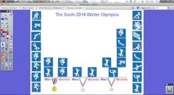 2014 Winter Olympics USA Medal Count Gender Line Plot