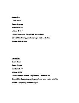 2014/2015 Preschool Themes/Curriculum
