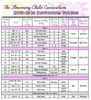 2015-2016 Curriculum OUtline