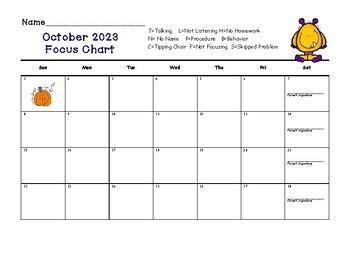 2017-2018 Monthly Focus Charts (Behavior)