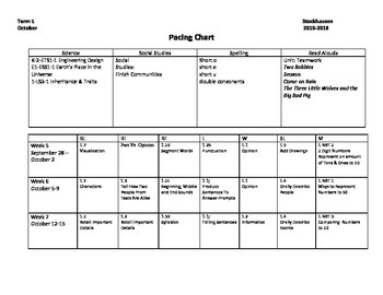 2015-2016 Pacing Chart