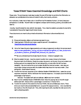 2015 STAAR and TEKS 3rd Grade Math Data Packet