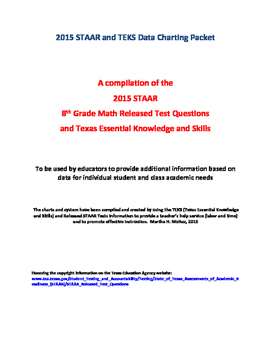 2015 STAAR and TEKS 8th Grade Math Data Packet