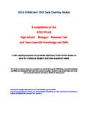 2015 STAAR and TEKS Biology I  Data Packet