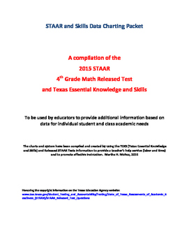 2015 STAAR and TEKS 4th Grade Math Data Packet