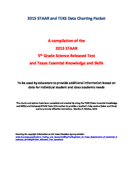 2015 STAAR and TEKS 5th Grade Science Data Packet