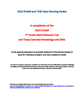 2015 STAAR and TEKS 7th Grade Math Data Packet