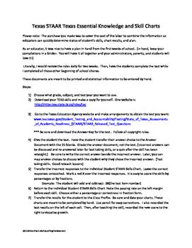2015 STAAR and TEKS Algebra I EOC Data Packet