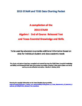 2015 STAAR and TEKS Algebra I EOC Data Packet