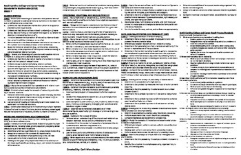 2015 South Carolina 7th Grade Math Standards Placemat
