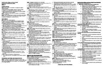 2015 South Carolina 8th Grade Math Standards Placemat