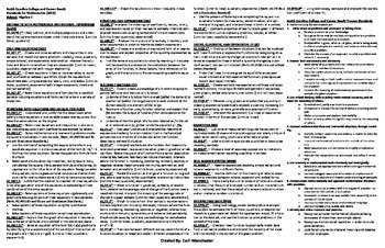 2015 South Carolina Algebra 1 Math Standards Placemat