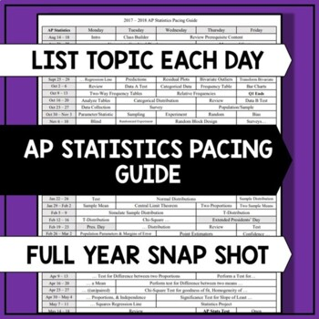 2016-2017 AP Statistics Pacing Guide