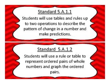 Oklahoma 5th Grade Math and Language Academic Standards, Chevron 2017-2018