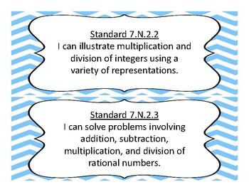 Oklahoma 7th Grade Math Academic Standards, Chevron Background 2017-2018