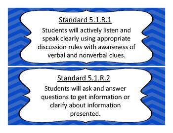 5th Grade Oklahoma Language Arts Standards  2017-2018 Chevron design Updated