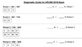 2016 AP US History Exam Diagnostic for the SBMC test