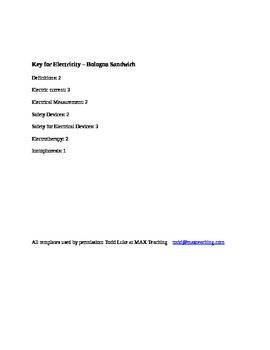 2016 Activities for Electricity