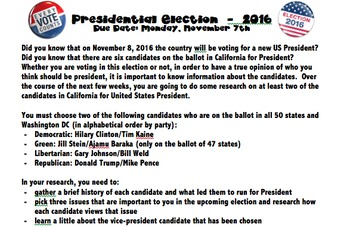 2016 CA Presidential Election Project
