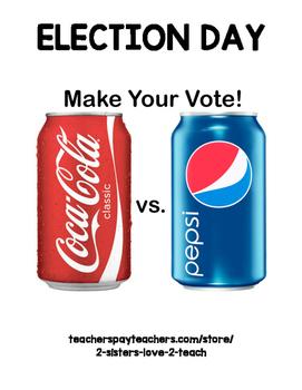 2016 Election - Coke vs. Pepsi