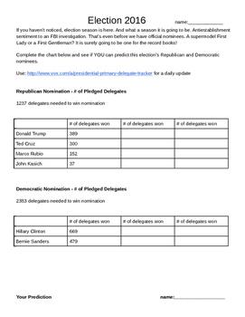 2016 Election Pledged Delegates / Nomination