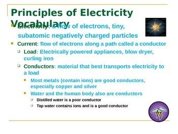 2016 Electricity