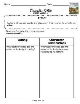 2016 Grade 3 ReadyGen Unit 1 Module A Comprehension & Reading Analysis