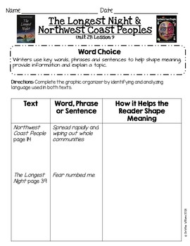 2016 Grade 4 ReadyGen Unit 2 Module B Comprehension and Reading Analysis