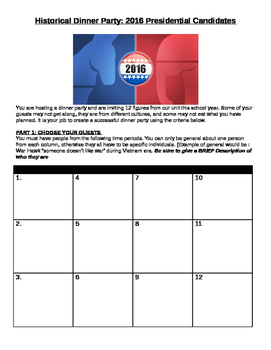 2016 Presidential Candidates- Historical Dinner Party Assignment!
