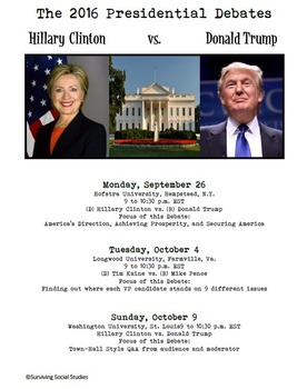2016 Presidential Debates - A Viewing Resource for Your Students - Election 2016