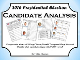 2016 Presidential Election Candidates