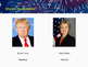 2016 Presidential Election Candidates and Process