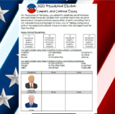 Presidential Election 2016: Election Activity - Compare and Contrast Essay