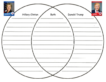 2016 Presidential Election Venn Diagram