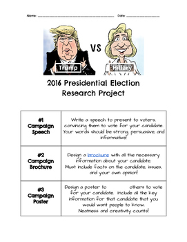 2016 Presidential Research - Choice Project - Donald Trump vs. Hillary Clinton