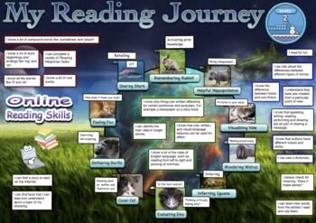 Reading Chart - Curriculum LEVEL 1 AND LEVEL 2 Tracking sheet poster chart