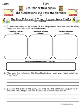 2016 ReadyGen 3rd Grade Unit 2 Module A Comprehension & Reading Analysis