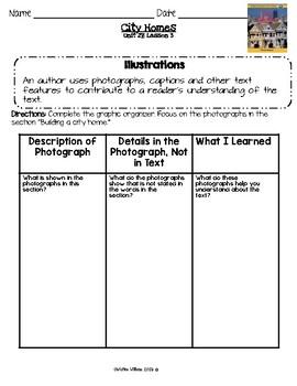 2016 ReadyGen Unit 2 Module B Lesson 3  Text Features - Illustrations
