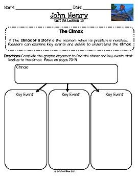 2016 Readygen 4th Grade Unit 2 Module A Lesson 15 John Henry by ...