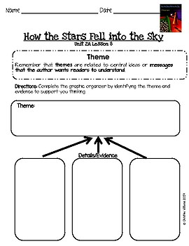 2016 Readygen 4th Grade Unit 2 Module A Lesson 8 How the Stars Fell into the Sky